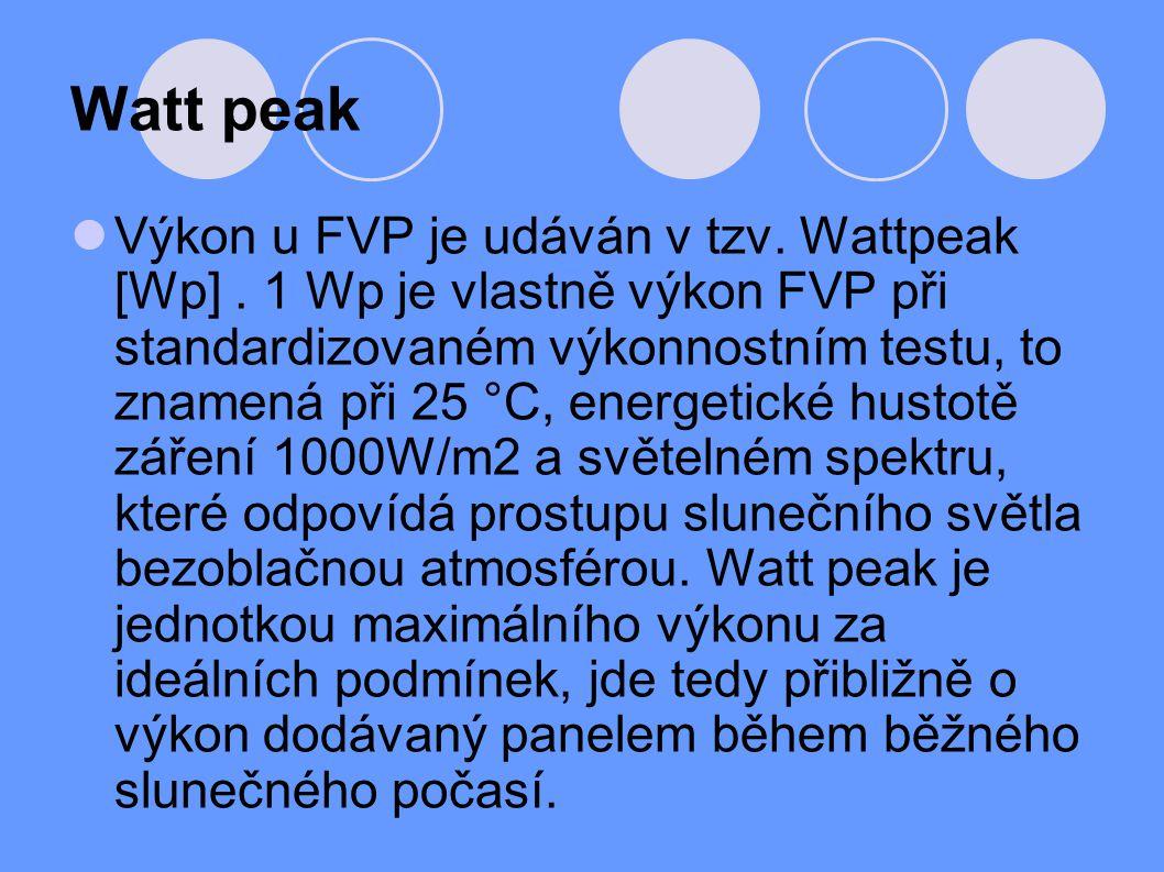 Watt peak Výkon u FVP je udáván v tzv. Wattpeak [Wp]. 1 Wp je vlastně výkon FVP při standardizovaném výkonnostním testu, to znamená při 25 °C, energet