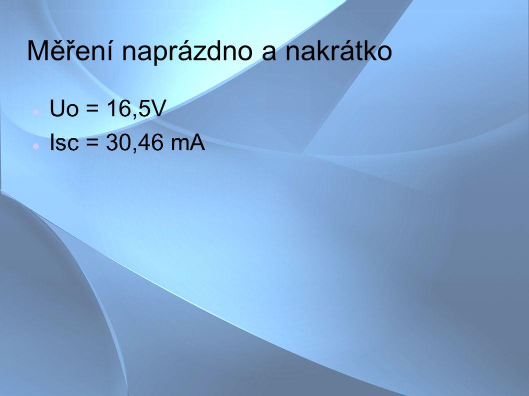 Měření naprázdno a nakrátko Uo = 16,5V Isc = 30,46 mA