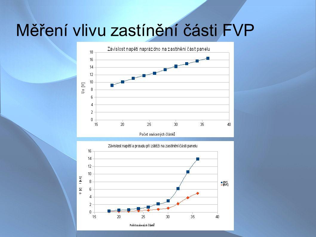 Měření vlivu zastínění části FVP