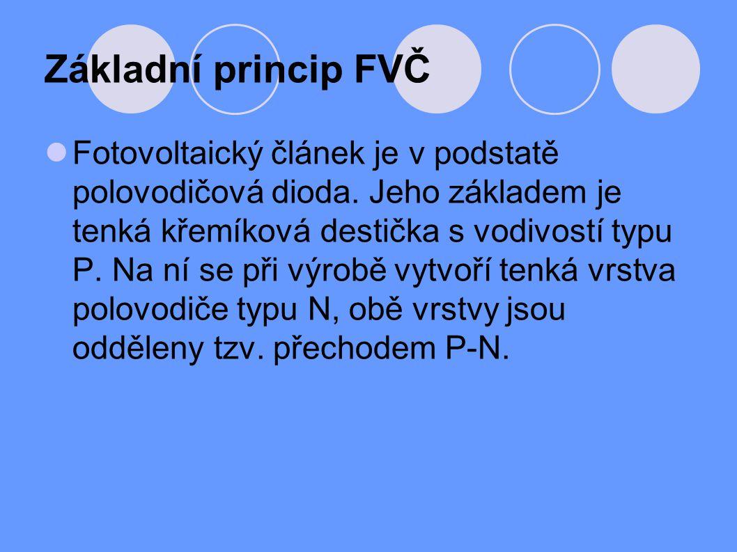 Základní princip FVČ Fotovoltaický článek je v podstatě polovodičová dioda. Jeho základem je tenká křemíková destička s vodivostí typu P. Na ní se při