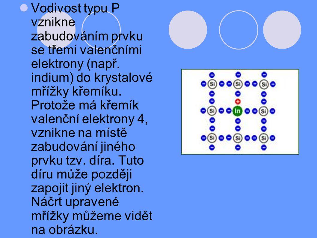 Vodivost typu P vznikne zabudováním prvku se třemi valenčními elektrony (např. indium) do krystalové mřížky křemíku. Protože má křemík valenční elektr