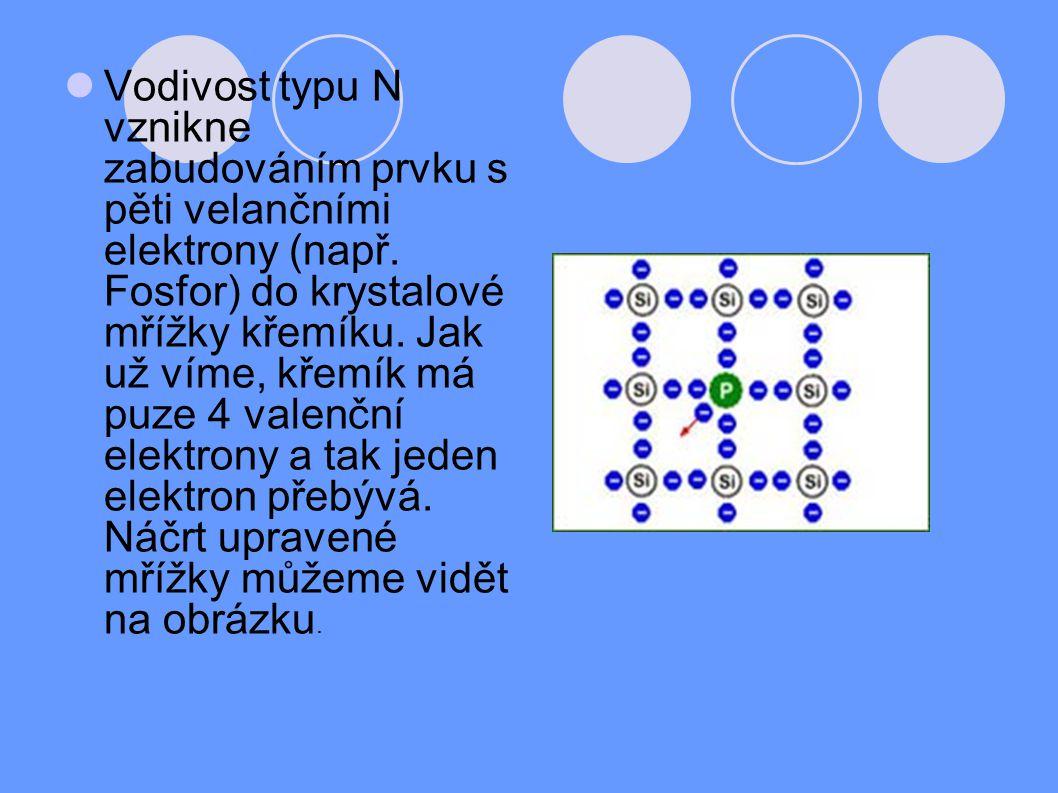 Vodivost typu N vznikne zabudováním prvku s pěti velančními elektrony (např. Fosfor) do krystalové mřížky křemíku. Jak už víme, křemík má puze 4 valen