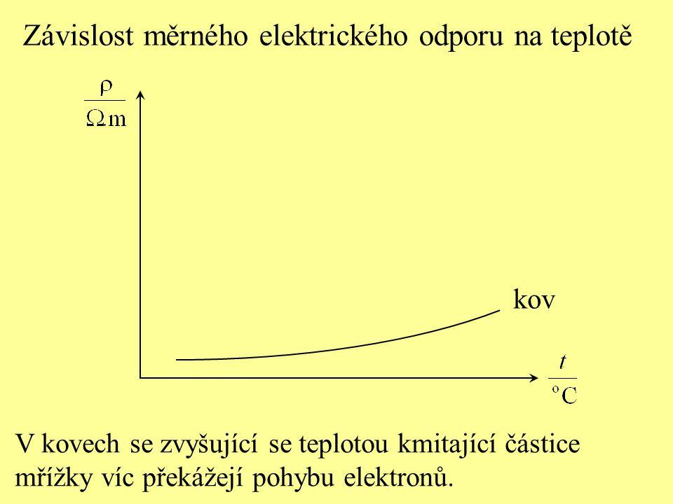 Závislost měrného elektrického odporu na teplotě V kovech se zvyšující se teplotou kmitající částice mřížky víc překážejí pohybu elektronů. kov