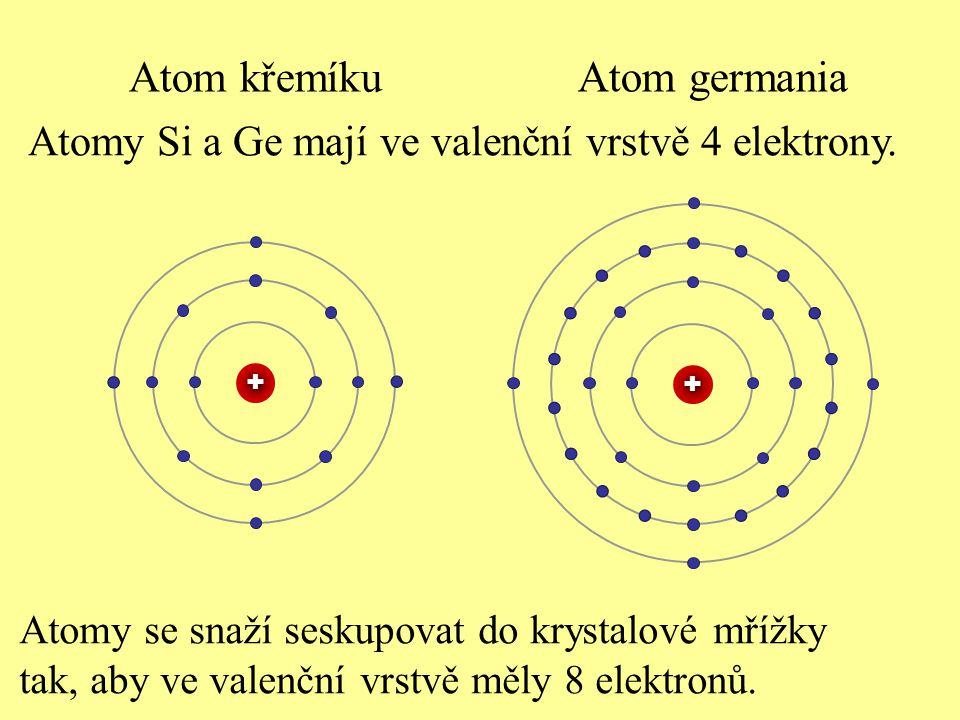 3 Pod pojmem rekombinace rozumíme: a) zánik volných děr, b) zánik volných elektronů, c) zánik párů volný elektron - díra, d) vznik párů volný elektron - díra.