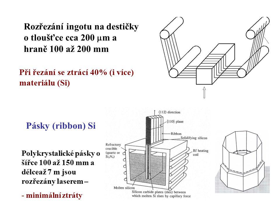 Rozřezání ingotu na destičky o tloušťce cca 200  m a hraně 100 až 200 mm Při řezání se ztrácí 40% (i více) materiálu (Si) Pásky (ribbon) Si Polykryst