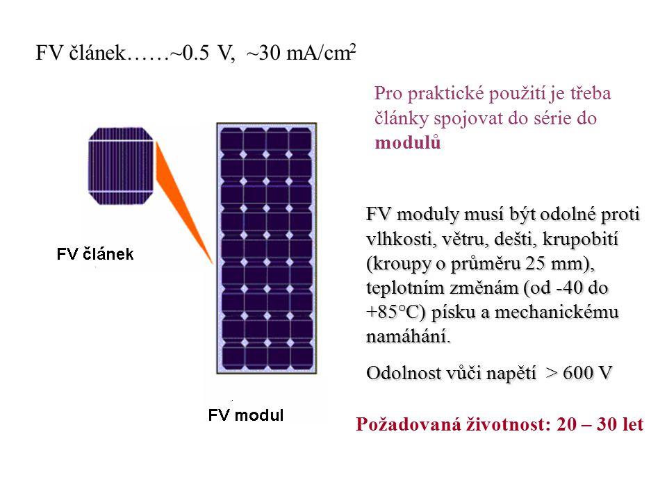 FV článek……~0.5 V, ~30 mA/cm 2 Pro praktické použití je třeba články spojovat do série do modulů FV moduly musí být odolné proti vlhkosti, větru, dešti, krupobití (kroupy o průměru 25 mm), teplotním změnám (od -40 do +85°C) písku a mechanickému namáhání.