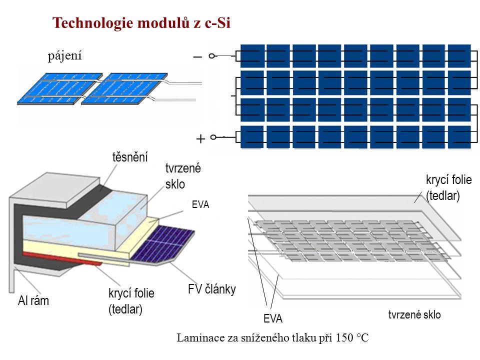 EVA tvrzené sklo EVA Technologie modulů z c-Si pájení těsnění tvrzené sklo FV články krycí folie (tedlar) Al rám Laminace za sníženého tlaku při 150 °C