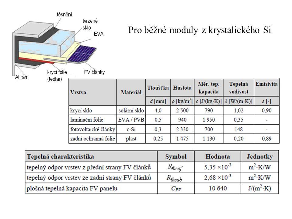 Pro běžné moduly z krystalického Si