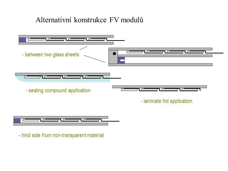 - between two glass sheets - sealing compound application - hind side from non-transparent material - laminate foil application Alternativní konstrukce FV modulů