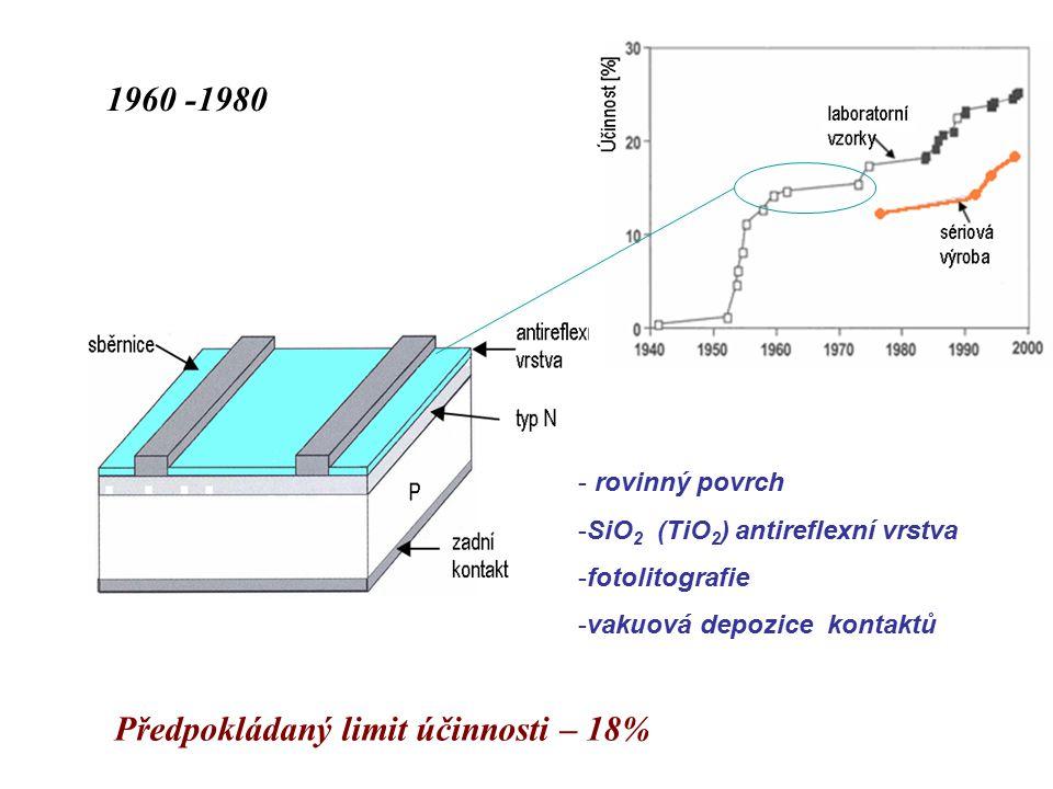 1960 -1980 - rovinný povrch -SiO 2 (TiO 2 ) antireflexní vrstva -fotolitografie -vakuová depozice kontaktů Předpokládaný limit účinnosti – 18%