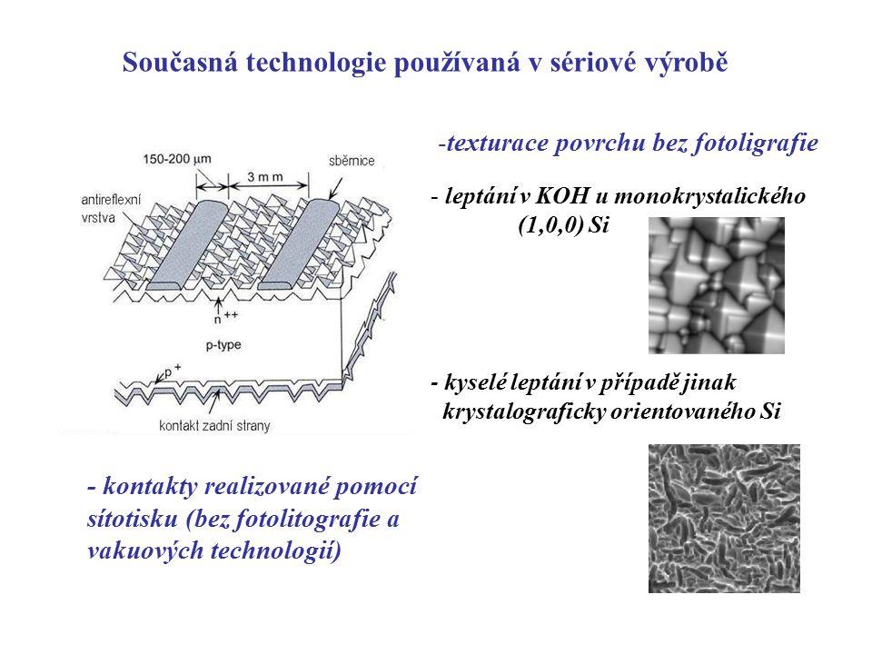 Současná technologie používaná v sériové výrobě - leptání v KOH u monokrystalického (1,0,0) Si -texturace povrchu bez fotoligrafie - kyselé leptání v