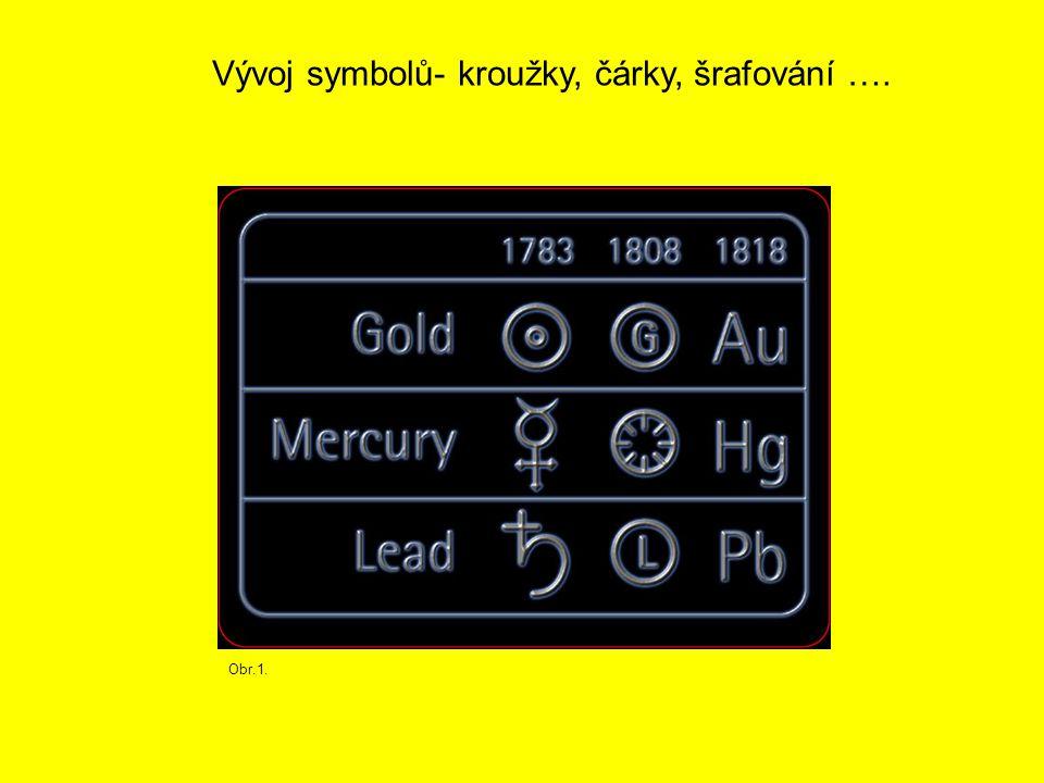Vývoj symbolů- kroužky, čárky, šrafování …. Obr.1.
