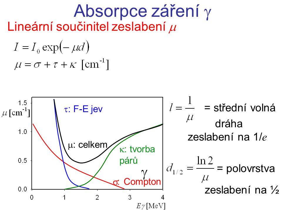 Lineární součinitel zeslabení  Absorpce záření   : Compton  : F-E jev  : celkem = střední volná dráha zeslabení na 1/ e = polovrstva zeslabení n