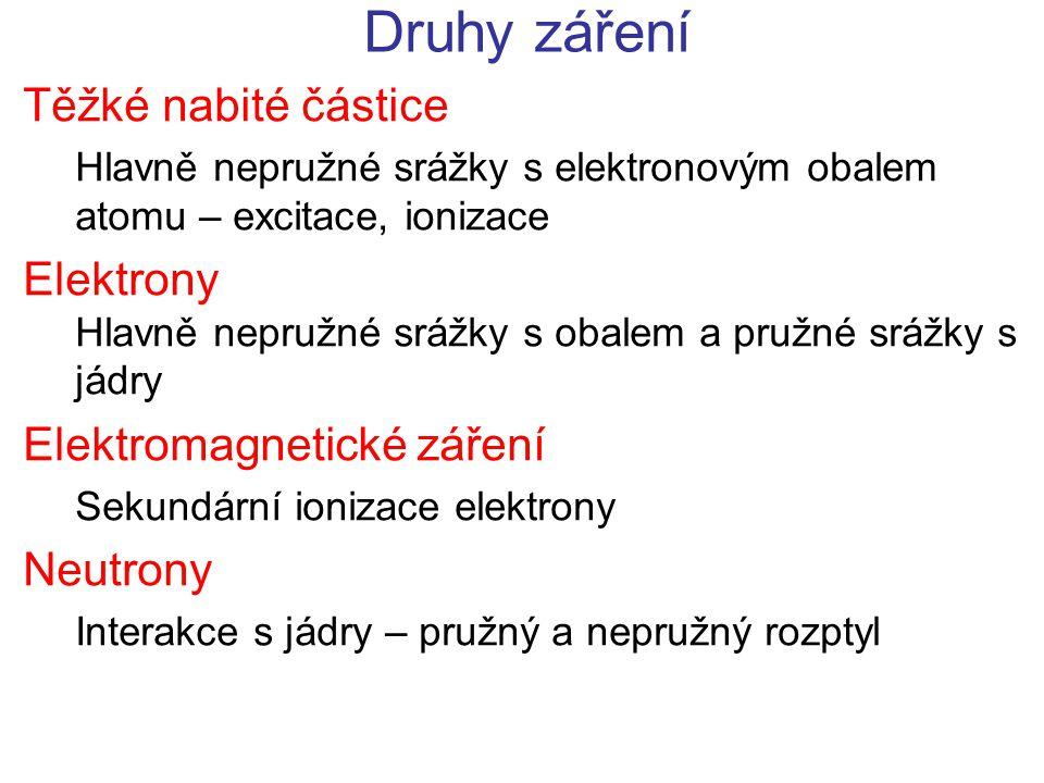Interakce IZ s látkou 1)Co se stane s částicemi záření (dolet, přeměna) 2)Co se stane s látkou (ionizace, vznik sekundární aktivity, radiační poškození, atd.) Základní veličiny charakterizující průlet Dosah (dolet) částicelátka n e...