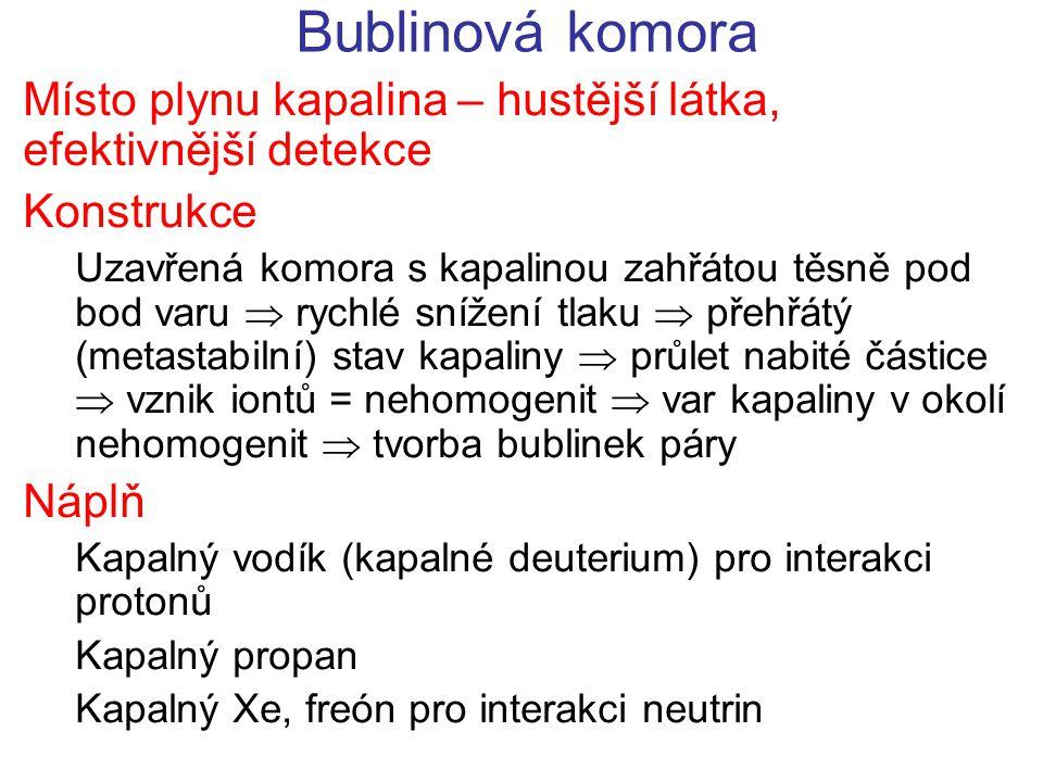 Bublinová komora Místo plynu kapalina – hustější látka, efektivnější detekce Konstrukce Uzavřená komora s kapalinou zahřátou těsně pod bod varu  rych