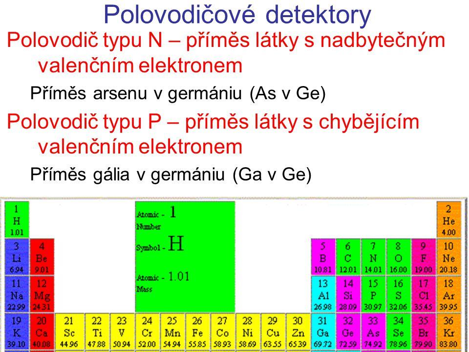 Polovodičové detektory Polovodič typu N – příměs látky s nadbytečným valenčním elektronem Příměs arsenu v germániu (As v Ge) Polovodič typu P – příměs