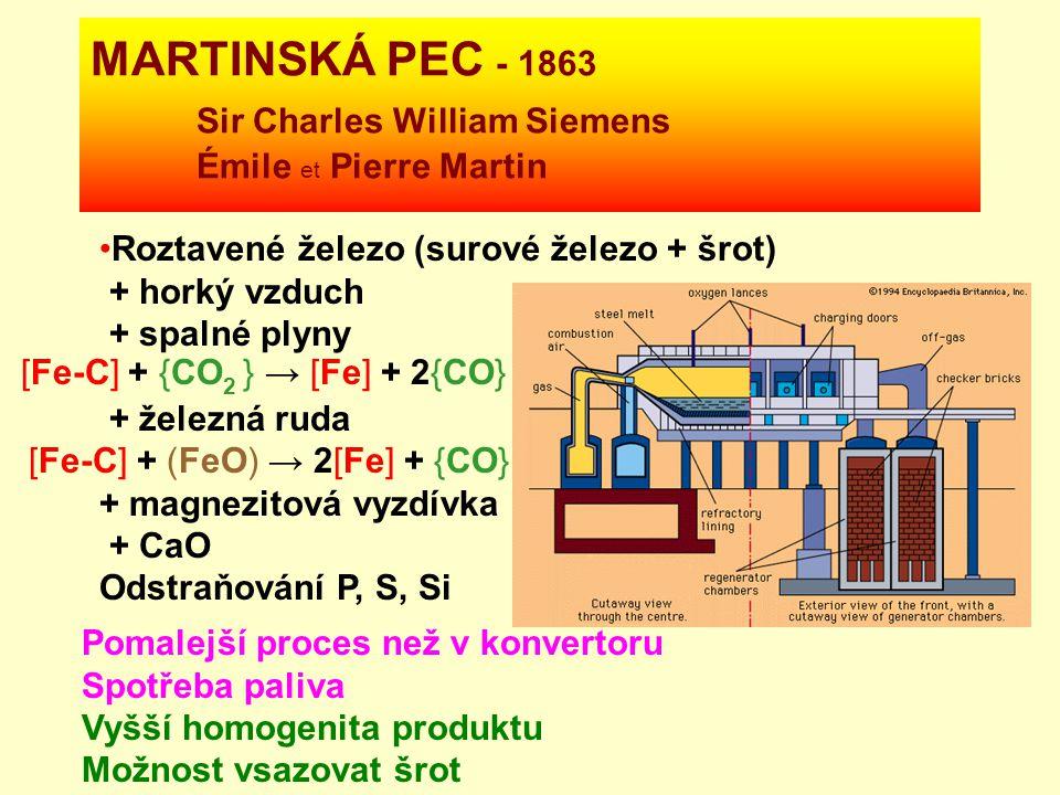 VLIV VYZDÍVKY - 1875 Sidney Gilchrist Thomas a Percy Gilchrist Odfosfoření v konvertoru MgO, CaO vyzdívka (zásaditá) Vyzdívka spotřebovávaná dalšími r