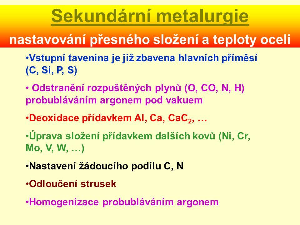 Nový vstup chemie do metalurgie Oxidačně - redukční rovnováhy v tekutých kovech Termodynamika vysokoteplotních procesů Fázové rovnováhy v nemísitelnýc