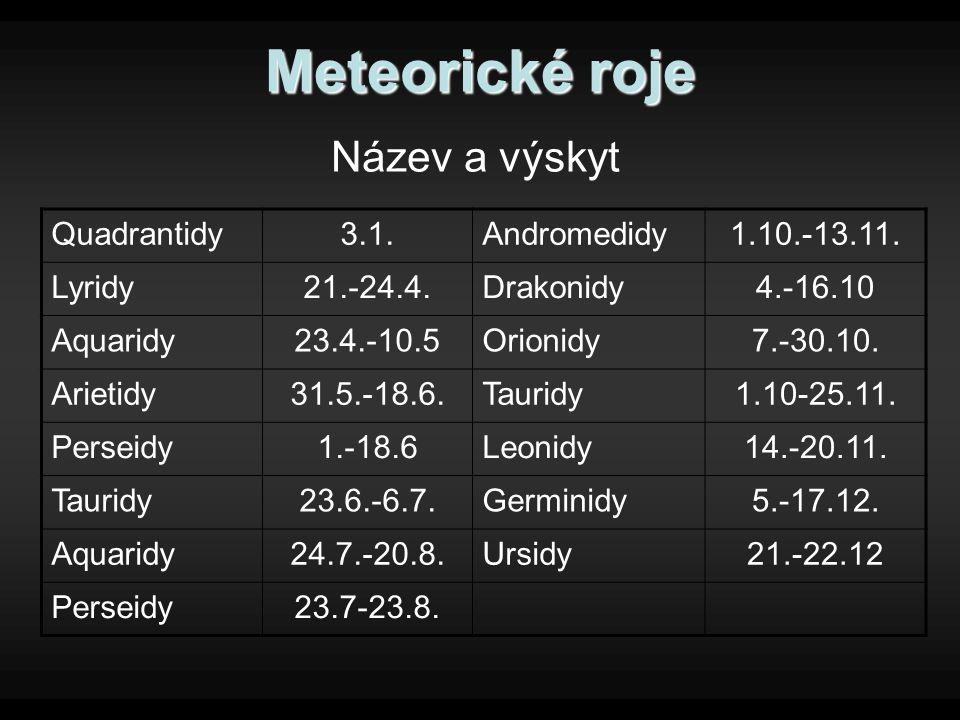 Meteorické roje Název a výskyt Quadrantidy3.1.Andromedidy1.10.-13.11. Lyridy21.-24.4.Drakonidy4.-16.10 Aquaridy23.4.-10.5Orionidy7.-30.10. Arietidy31.