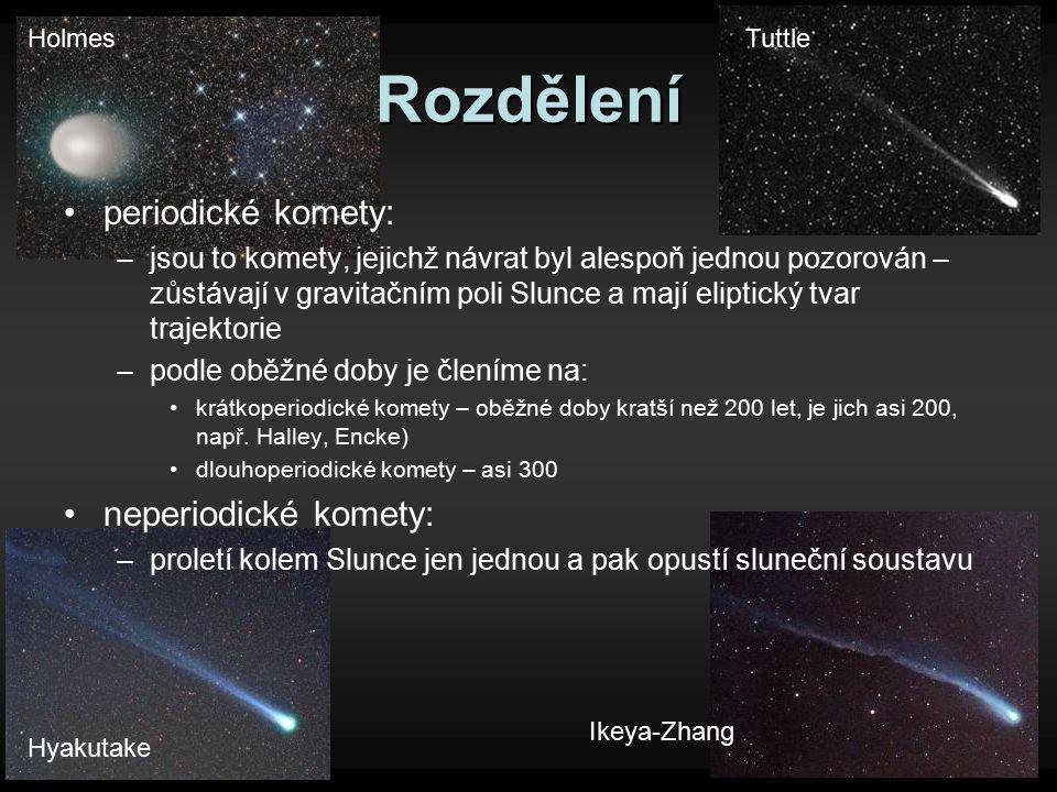 Rozdělení periodické komety: –jsou to komety, jejichž návrat byl alespoň jednou pozorován – zůstávají v gravitačním poli Slunce a mají eliptický tvar trajektorie –podle oběžné doby je členíme na: krátkoperiodické komety – oběžné doby kratší než 200 let, je jich asi 200, např.