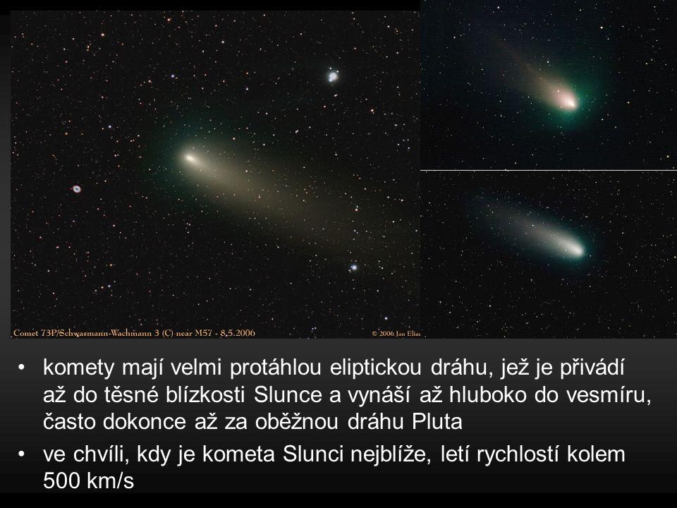 komety mají velmi protáhlou eliptickou dráhu, jež je přivádí až do těsné blízkosti Slunce a vynáší až hluboko do vesmíru, často dokonce až za oběžnou