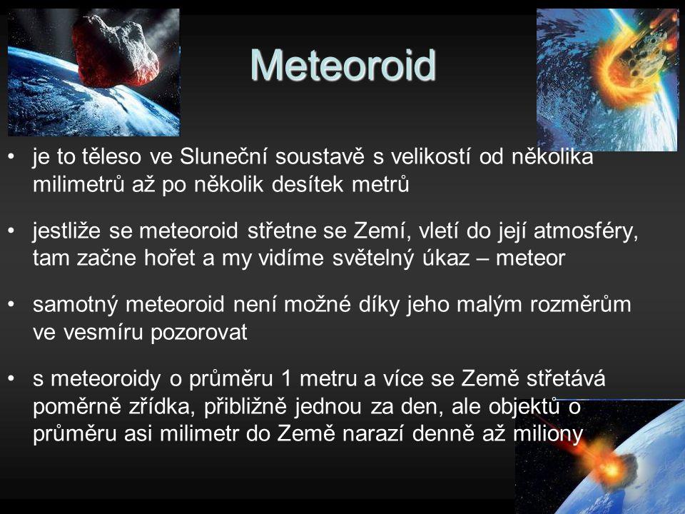 Meteoroid je to těleso ve Sluneční soustavě s velikostí od několika milimetrů až po několik desítek metrů jestliže se meteoroid střetne se Zemí, vletí