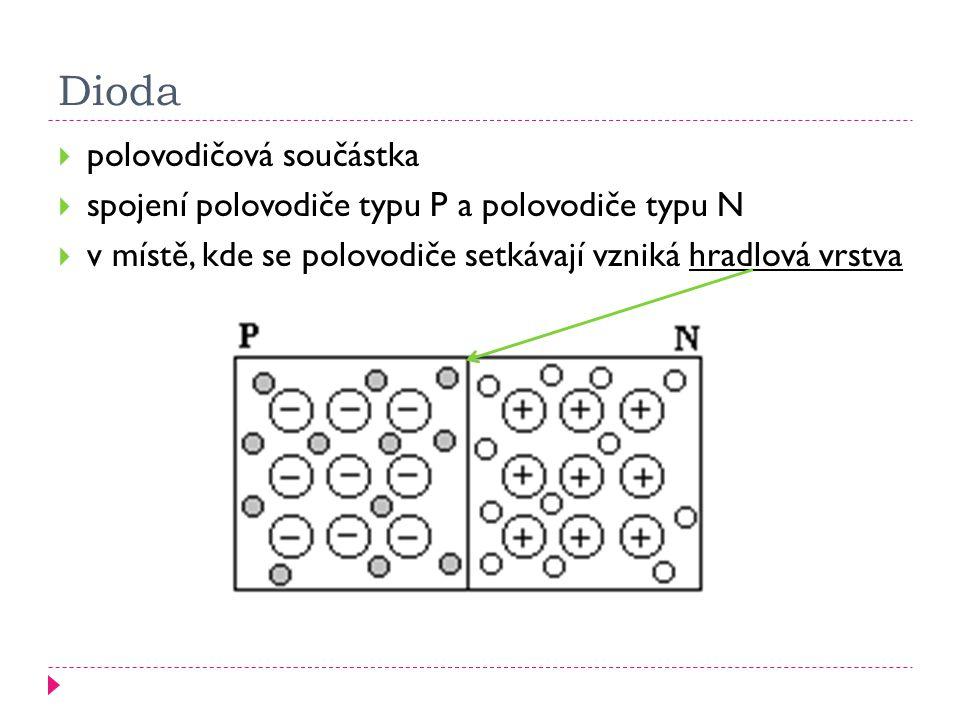 Dioda  polovodičová součástka  spojení polovodiče typu P a polovodiče typu N  v místě, kde se polovodiče setkávají vzniká hradlová vrstva