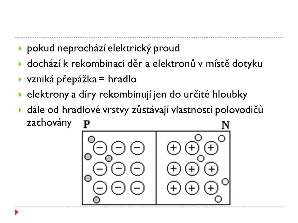 Připojením vnějšího zdroje  připojením kladného pólu zdroje na polovodič N  elektrony z polovodiče N jsou přitahovány ke kladnému zdroji  díry z polovodiče P jsou přitahovány k zápornému pólu zdroje  hradlová vrstva se rozšiřuje  elektrický proud neprochází  připojení diody v ZÁVĚRNÉM SMĚRU