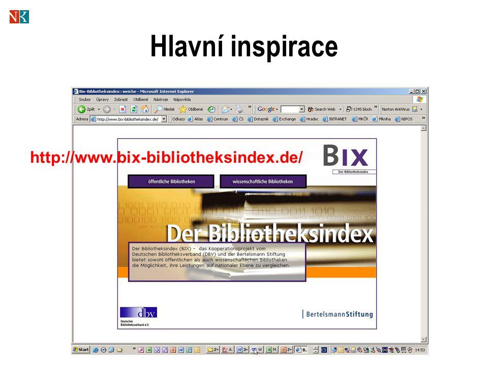 Hlavní inspirace http://www.bix-bibliotheksindex.de/