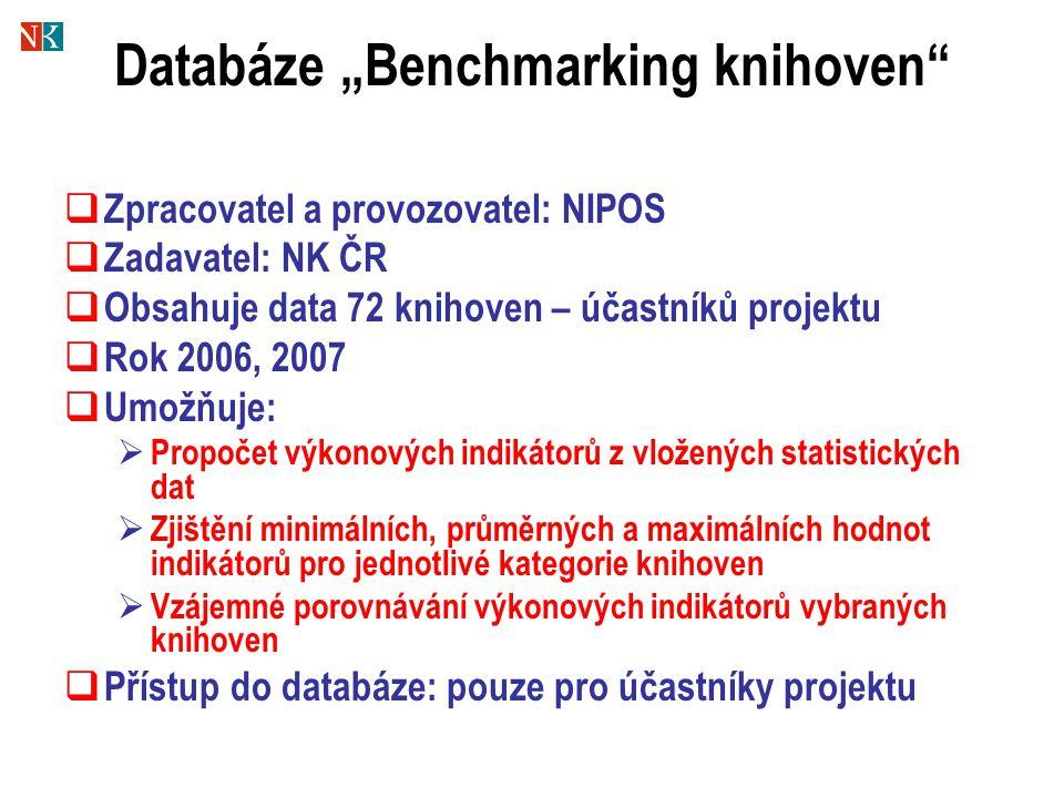 """Databáze """"Benchmarking knihoven""""  Zpracovatel a provozovatel: NIPOS  Zadavatel: NK ČR  Obsahuje data 72 knihoven – účastníků projektu  Rok 2006, 2"""