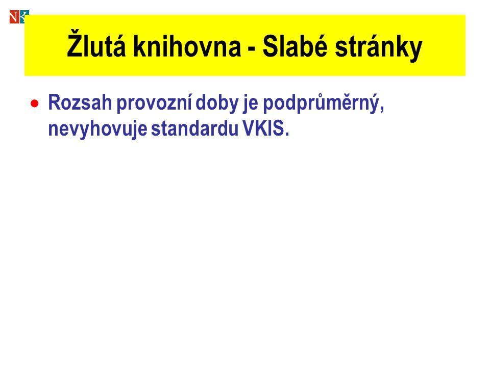 Žlutá knihovna - Slabé stránky  Rozsah provozní doby je podprůměrný, nevyhovuje standardu VKIS.