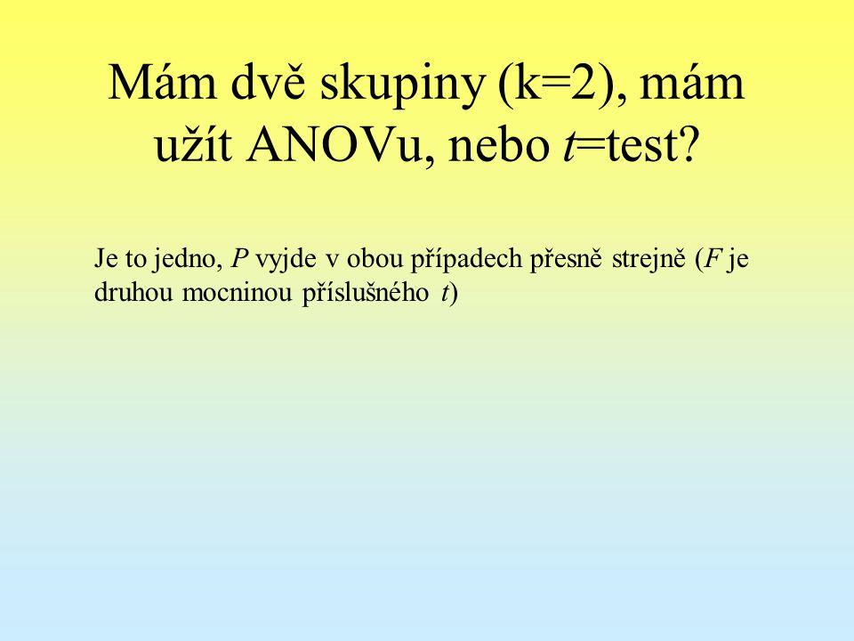 Mám dvě skupiny (k=2), mám užít ANOVu, nebo t=test? Je to jedno, P vyjde v obou případech přesně strejně (F je druhou mocninou příslušného t)