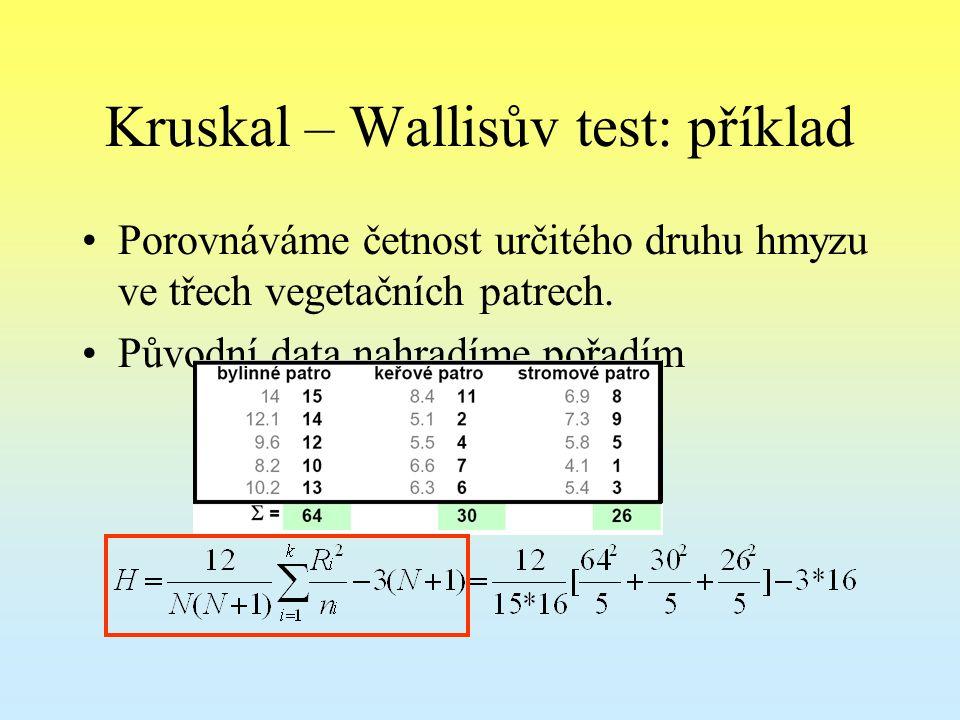 Kruskal – Wallisův test: příklad Porovnáváme četnost určitého druhu hmyzu ve třech vegetačních patrech. Původní data nahradíme pořadím