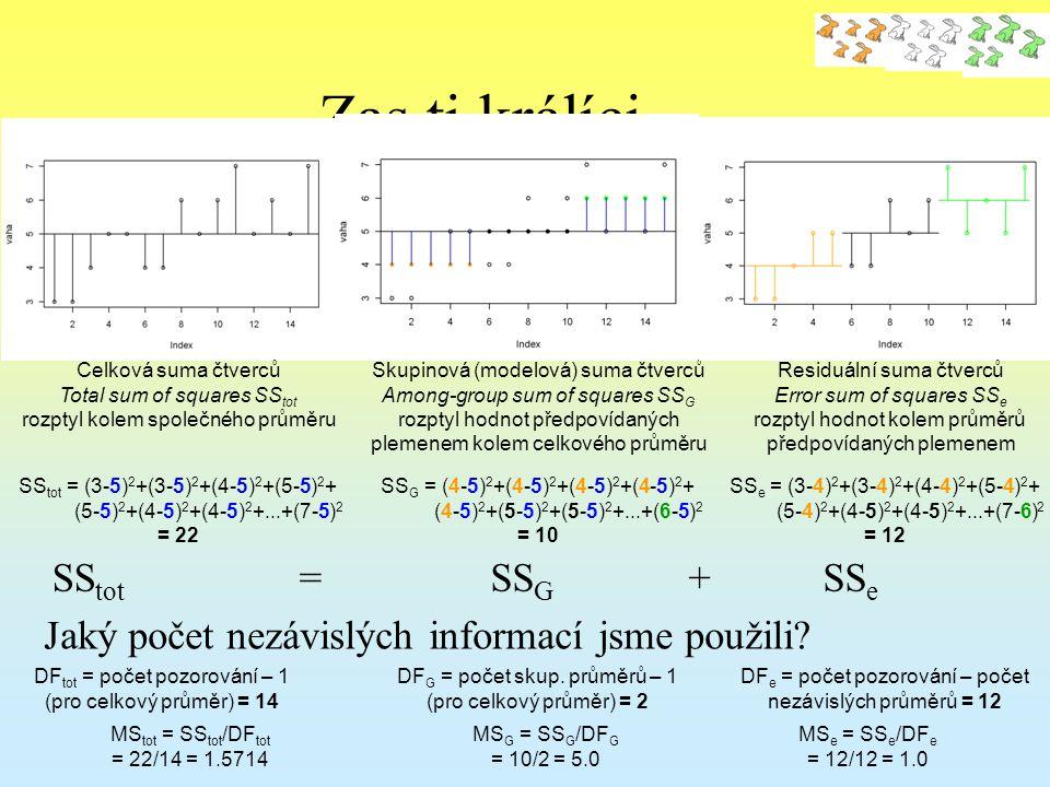 Kruskal-Wallis R i - součet pořadí v jednotlivých skupinách n i - počet pozorování v jednotlivých skupinách N - celkový počet pozorování