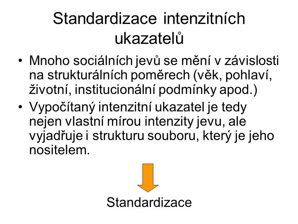 Standardizace intenzitních ukazatelů Mnoho sociálních jevů se mění v závislosti na strukturálních poměrech (věk, pohlaví, životní, institucionální podmínky apod.) Vypočítaný intenzitní ukazatel je tedy nejen vlastní mírou intenzity jevu, ale vyjadřuje i strukturu souboru, který je jeho nositelem.