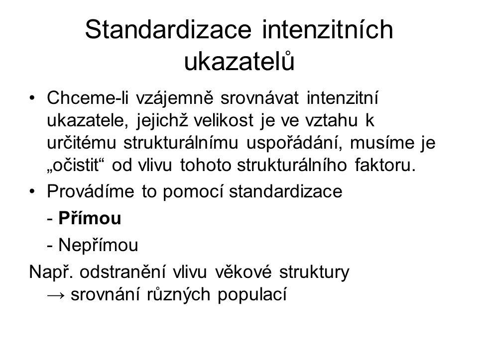 Standardizace intenzitních ukazatelů Chceme-li vzájemně srovnávat intenzitní ukazatele, jejichž velikost je ve vztahu k určitému strukturálnímu uspořá