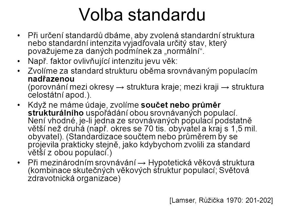 Výhody a nevýhody přímé standardizace Výhoda Přímá standardizace je jednoduchá a její výsledek snadno pochopitelný.