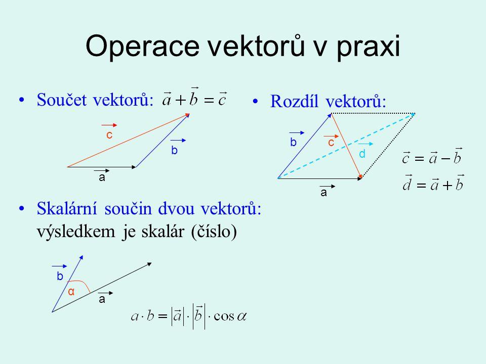 Operace vektorů v praxi Součet vektorů: Skalární součin dvou vektorů: výsledkem je skalár (číslo) Rozdíl vektorů: α c c a a a b b b d