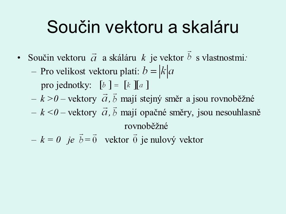 Součin vektoru a skaláru Součin vektoru a skáláru k je vektor s vlastnostmi: –Pro velikost vektoru platí: pro jednotky: –k >0 – vektory, mají stejný s
