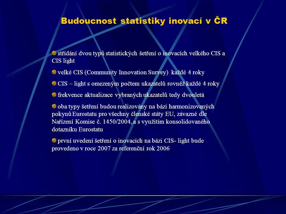Nové statistické šetření o inovacích v roce 2006 (TI 2005) metodologie a dotazník vychází z harmonizovaných pokynů Eurostatu pro statistické šetření C