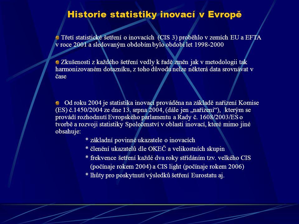 Historie statistiky inovací v Evropě Koordinace statistických šetření o inovacích probíhá prostřednictvím Evropské komise (Eurostatu), OECD a státy ER