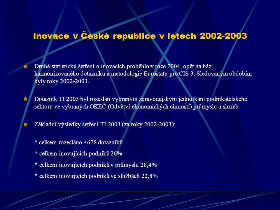 Statistika inovací v České republice První zkušenost se statistickým šetřením o inovacích proběhla v roce 2002 – uvedením šetření za období let 1999-2