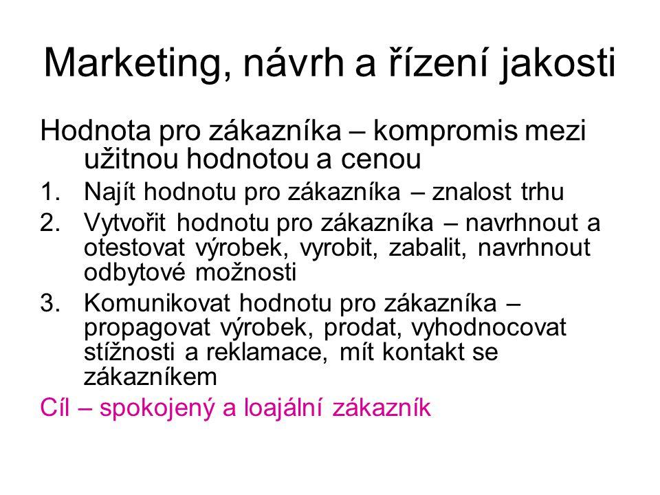 Marketing, návrh a řízení jakosti Hodnota pro zákazníka – kompromis mezi užitnou hodnotou a cenou 1.Najít hodnotu pro zákazníka – znalost trhu 2.Vytvo