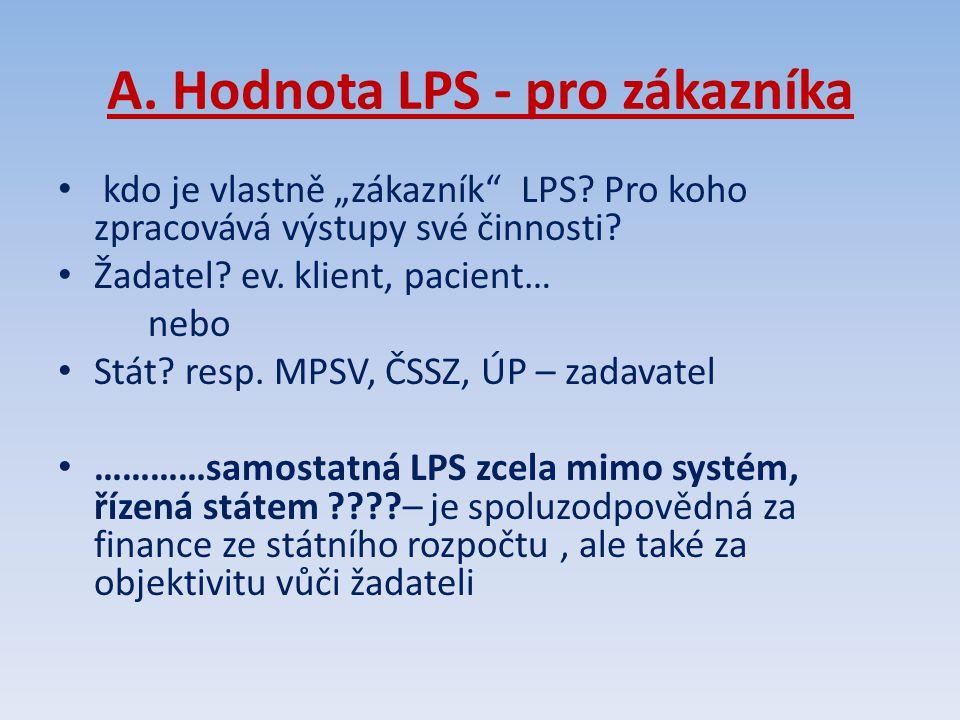 """A.Hodnota LPS - pro zákazníka kdo je vlastně """"zákazník LPS."""