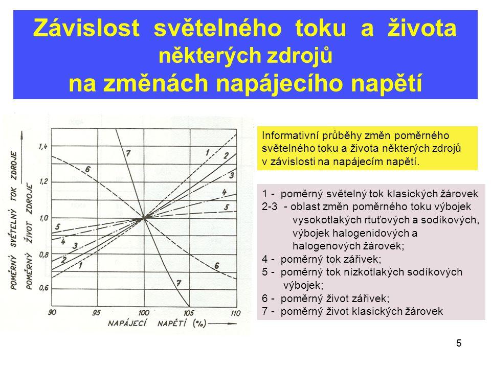16 Děkuji vám za pozornost Učební texty : www.powerwiki.cz