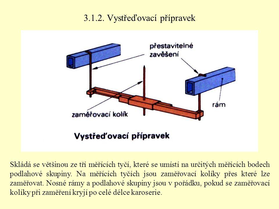 3.1.2. Vystřeďovací přípravek Skládá se většinou ze tří měřících tyčí, které se umístí na určitých měřících bodech podlahové skupiny. Na měřících tyčí