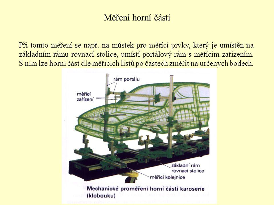 Měření horní části Při tomto měření se např. na můstek pro měřící prvky, který je umístěn na základním rámu rovnací stolice, umístí portálový rám s mě