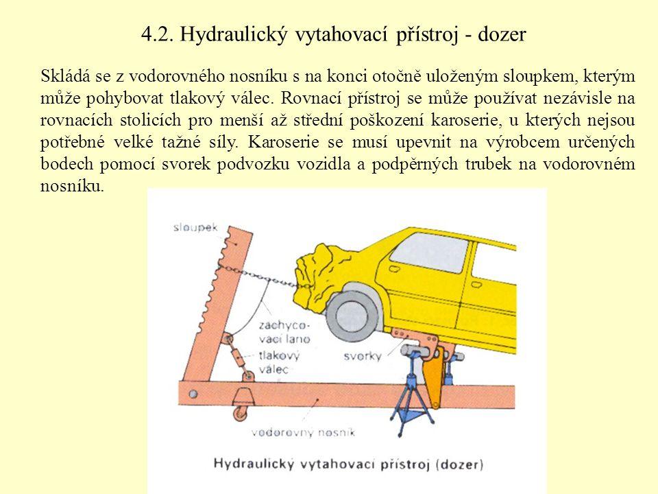 4.2. Hydraulický vytahovací přístroj - dozer Skládá se z vodorovného nosníku s na konci otočně uloženým sloupkem, kterým může pohybovat tlakový válec.