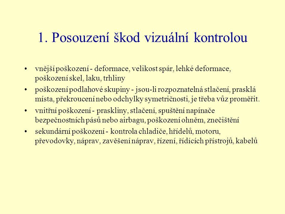 1. Posouzení škod vizuální kontrolou vnější poškození - deformace, velikost spár, lehké deformace, poškození skel, laku, trhliny poškození podlahové s