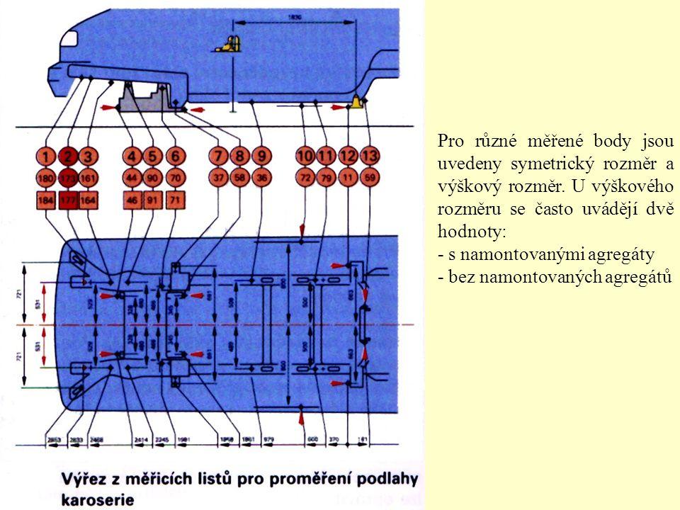 Pro různé měřené body jsou uvedeny symetrický rozměr a výškový rozměr. U výškového rozměru se často uvádějí dvě hodnoty: - s namontovanými agregáty -